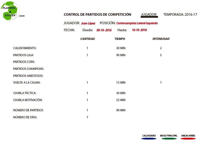 planning4soccer_5b_control_partidos_jugador