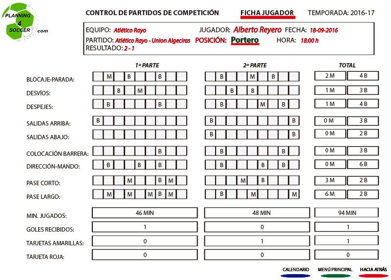 planning4soccer_5c_ficha_partidos_portero