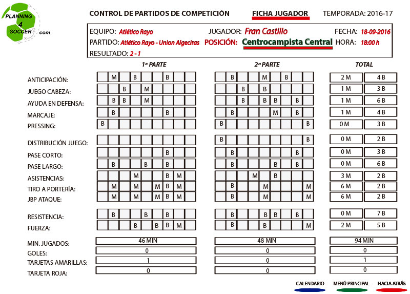 planning4soccer_5d_ficha_partidos_ccentral
