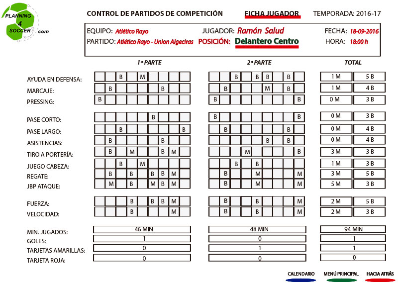 planning4soccer_5e_ficha_partidos_jugador_delantero