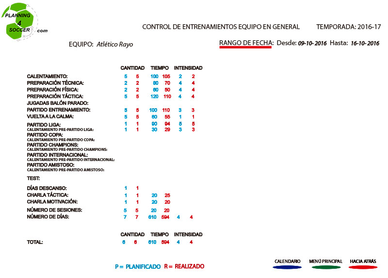 planning4soccer_6b_control_sesionrango-fecha